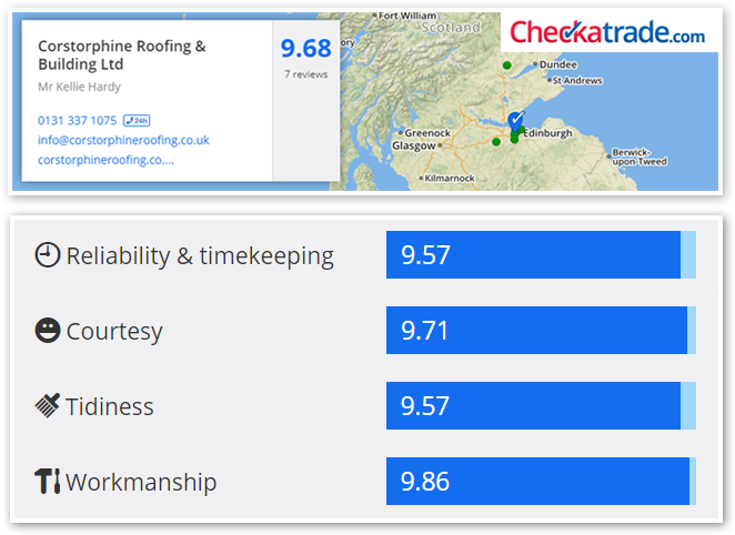 corstorphine roofing checkatrade